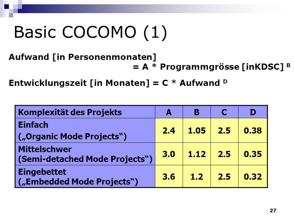 Basic COCOMO (1) Aufwand [in Personenmonaten]